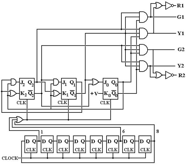 Design and Analysis of Sequential Circuits